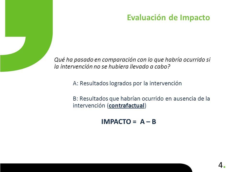 Evaluación de Impacto Qué ha pasado en comparación con lo que habría ocurrido si la intervención no se hubiera llevado a cabo