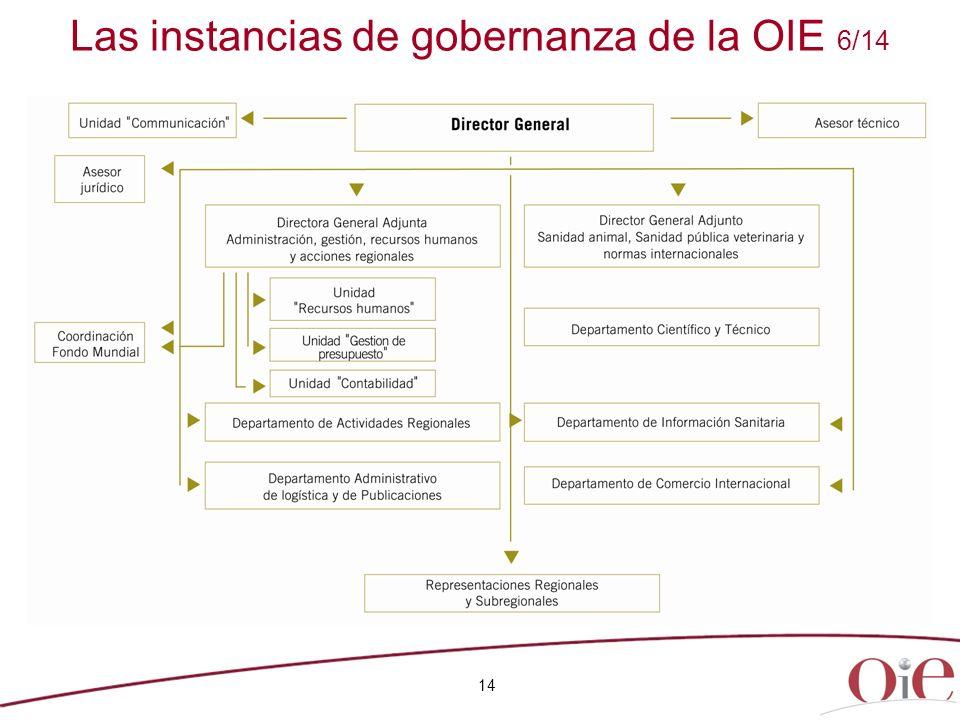 Las instancias de gobernanza de la OIE 6/14