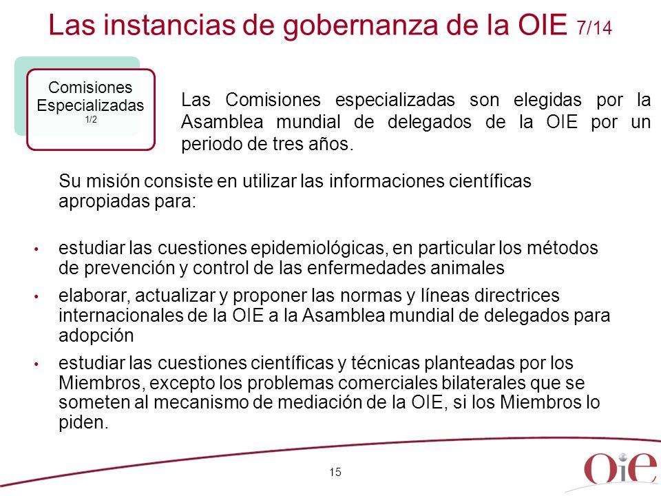 Las instancias de gobernanza de la OIE 7/14