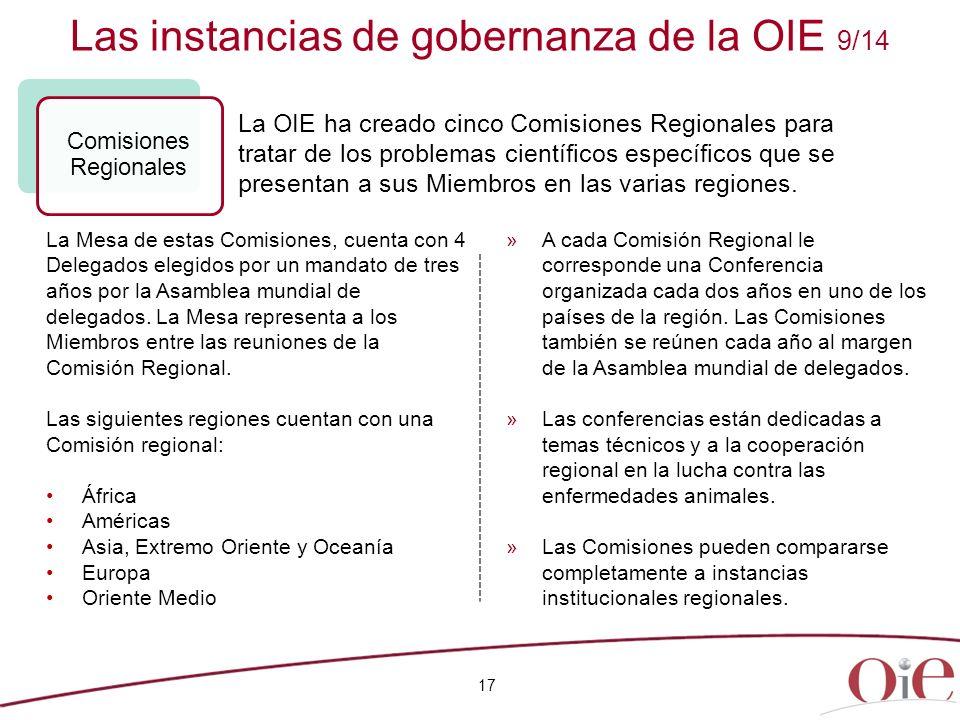 Las instancias de gobernanza de la OIE 9/14