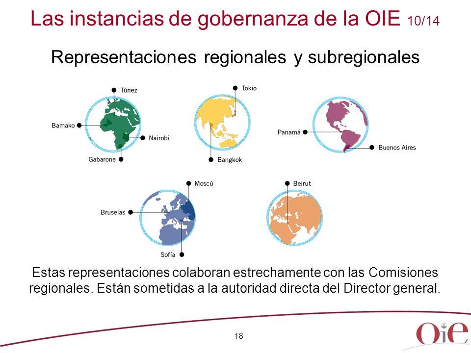 Las instancias de gobernanza de la OIE 10/14