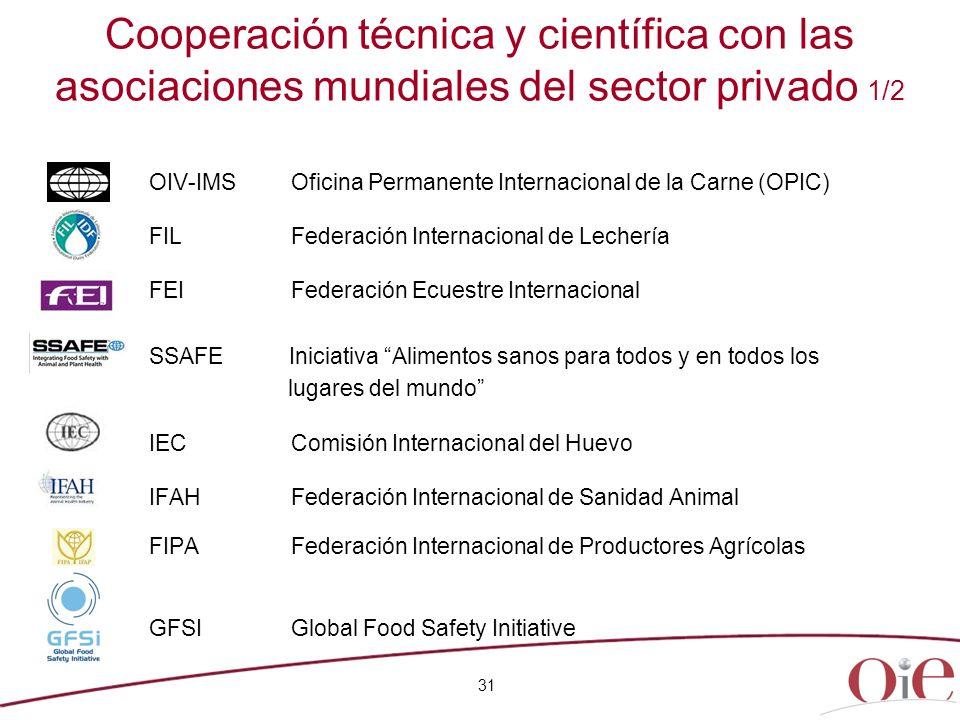Cooperación técnica y científica con las asociaciones mundiales del sector privado 1/2