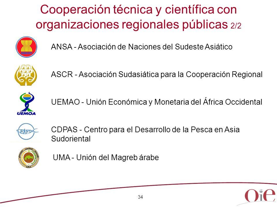 Cooperación técnica y científica con organizaciones regionales públicas 2/2