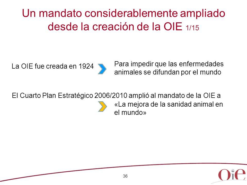 Un mandato considerablemente ampliado desde la creación de la OIE 1/15
