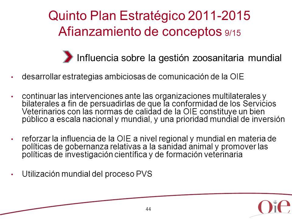 Quinto Plan Estratégico 2011-2015 Afianzamiento de conceptos 9/15