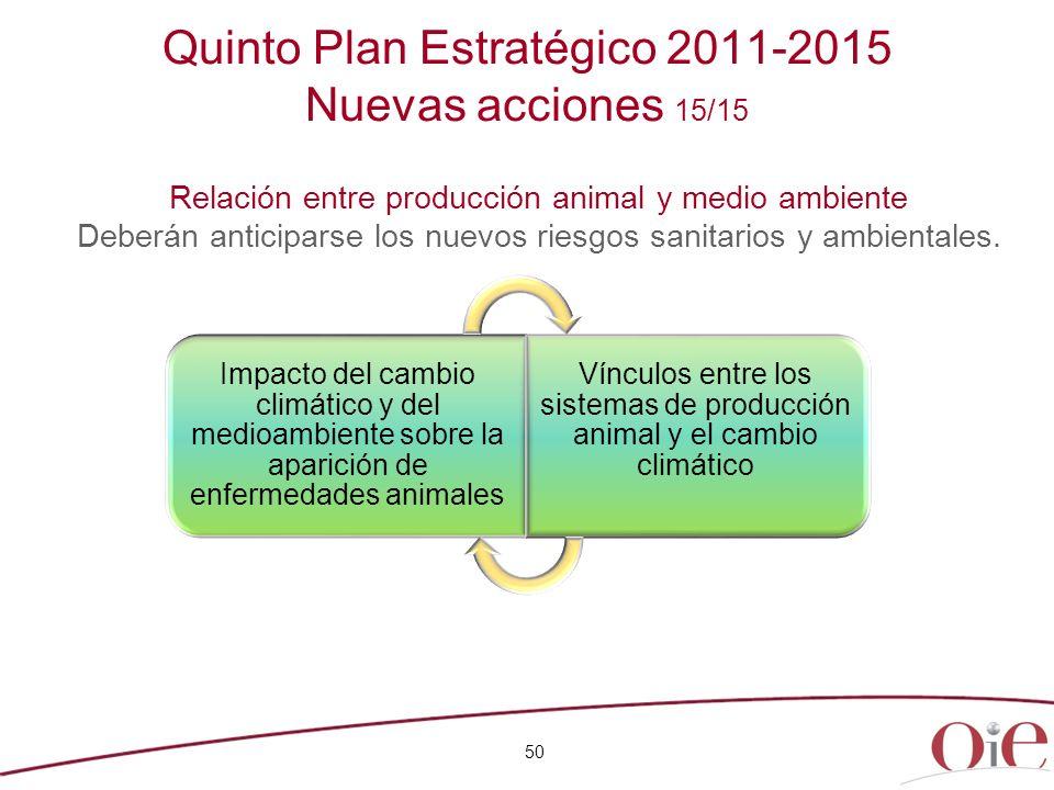 Quinto Plan Estratégico 2011-2015 Nuevas acciones 15/15