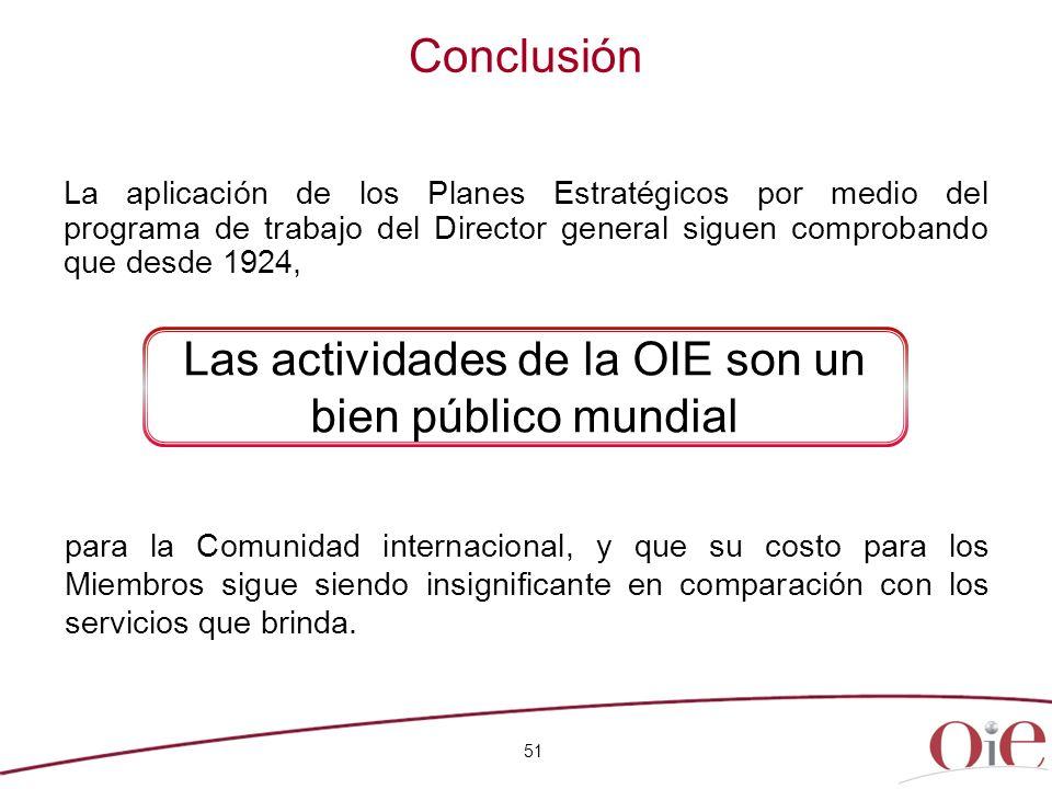 Las actividades de la OIE son un bien público mundial