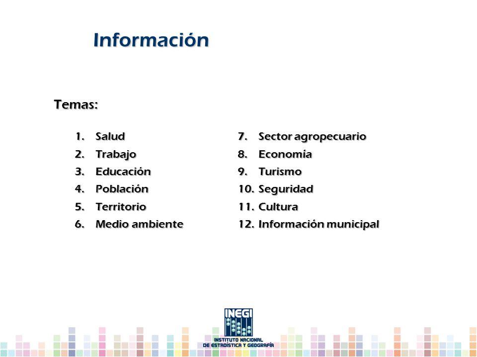 Información Temas: Salud Sector agropecuario Trabajo Economía