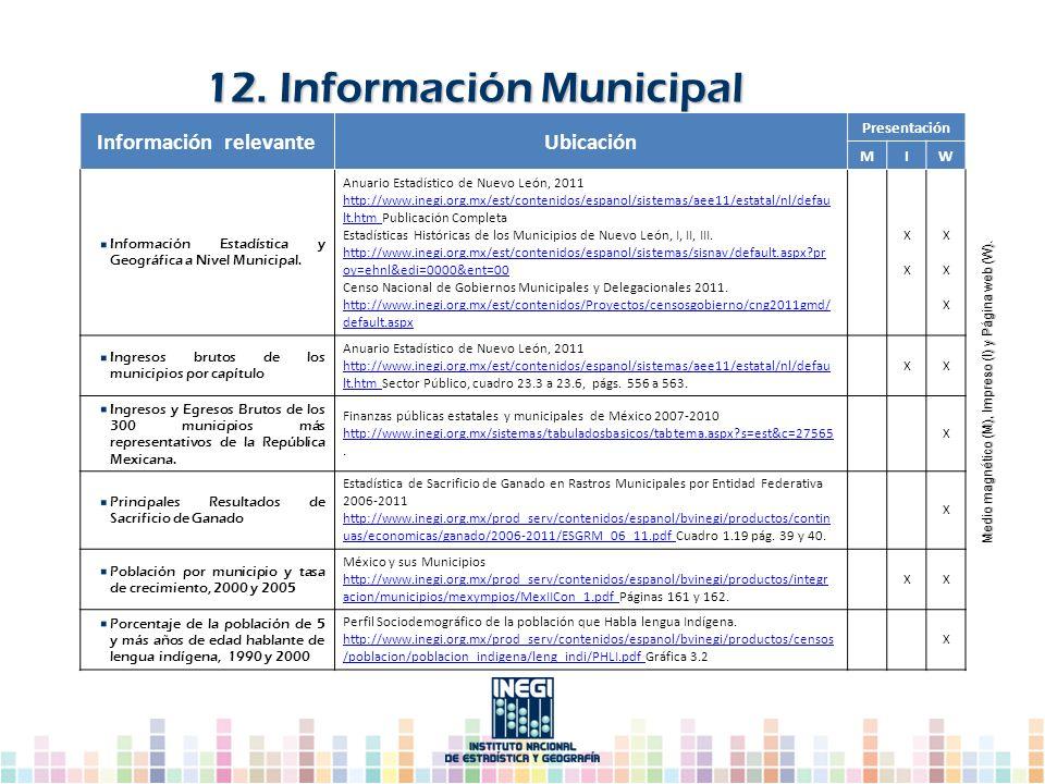 Información relevante