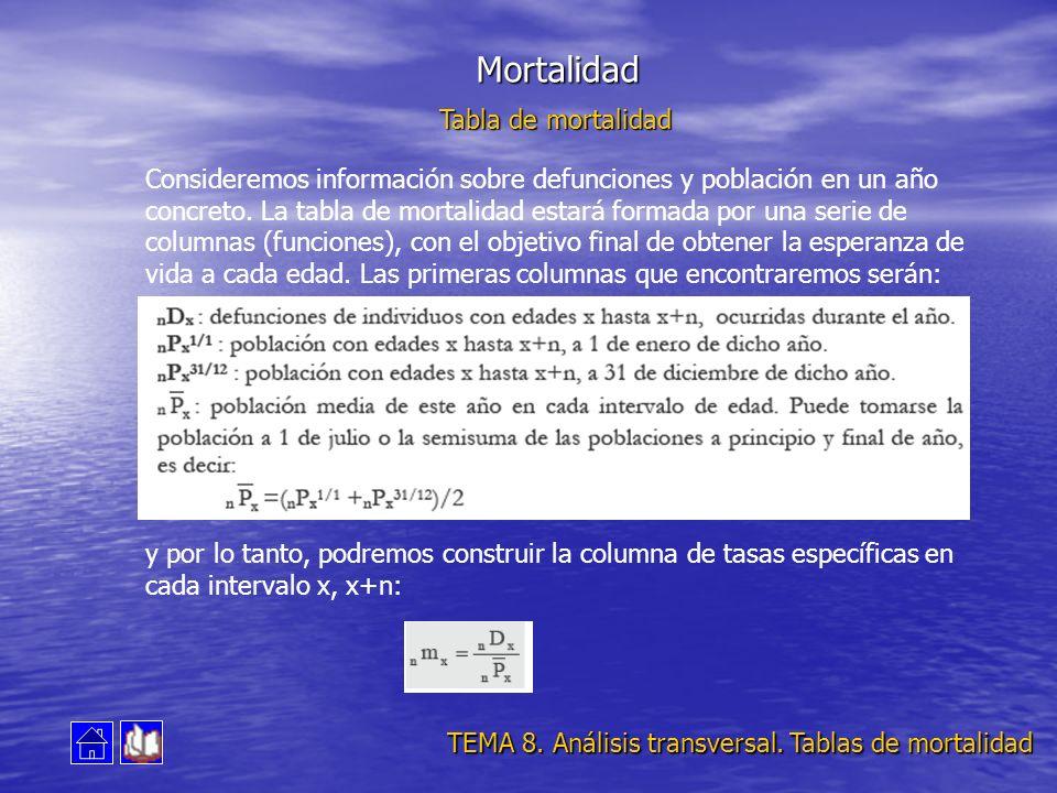 TEMA 8. Análisis transversal. Tablas de mortalidad