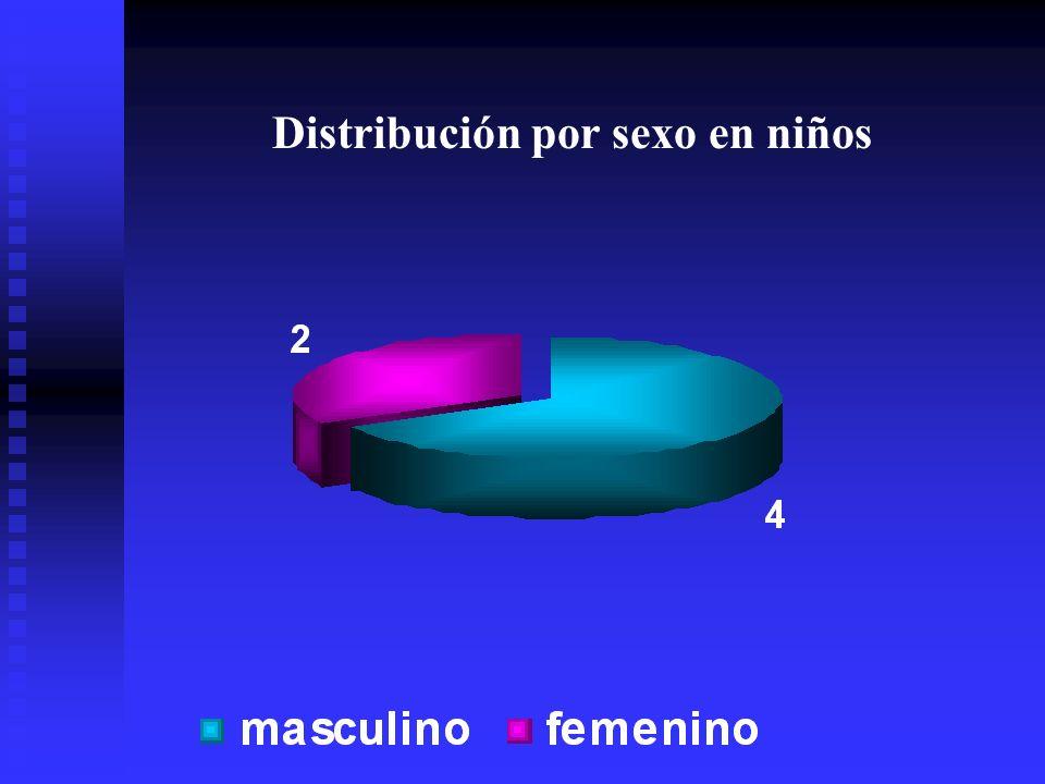 Distribución por sexo en niños