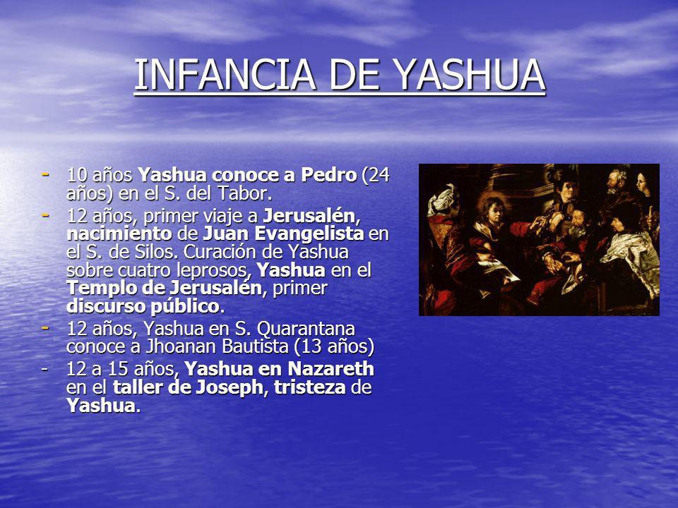 INFANCIA DE YASHUA 10 años Yashua conoce a Pedro (24 años) en el S. del Tabor.
