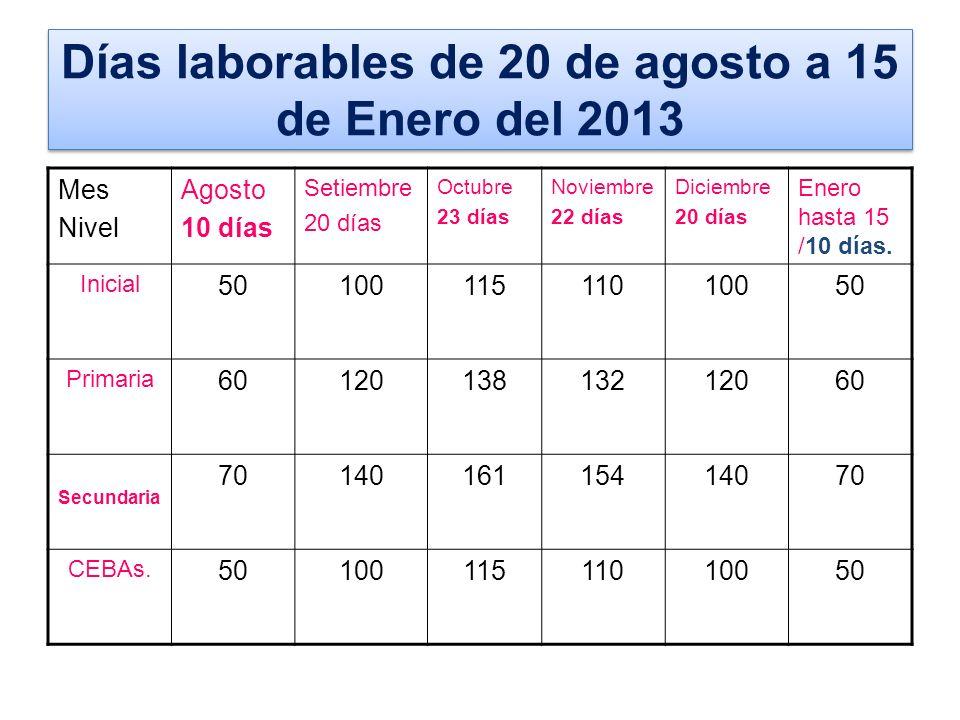 Días laborables de 20 de agosto a 15 de Enero del 2013