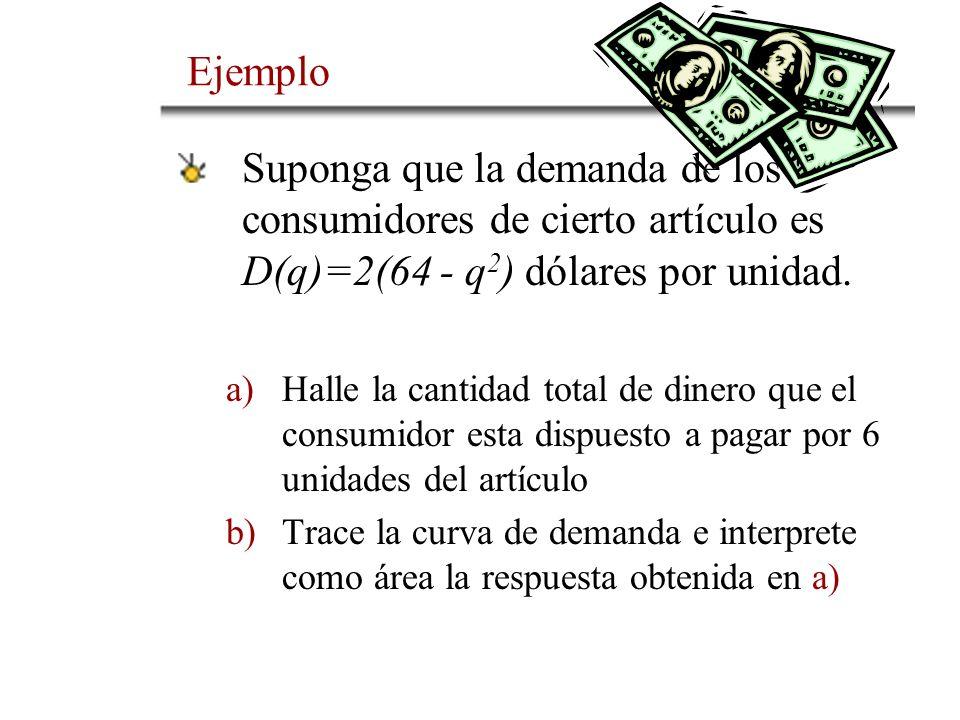 Ejemplo Suponga que la demanda de los consumidores de cierto artículo es D(q)=2(64 - q2) dólares por unidad.