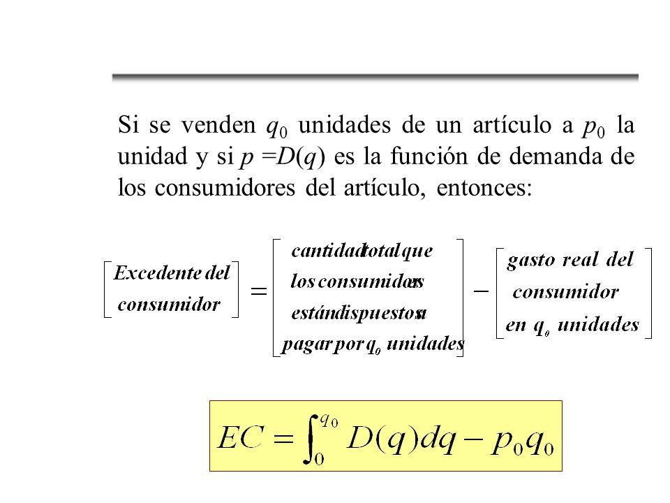 Si se venden q0 unidades de un artículo a p0 la unidad y si p =D(q) es la función de demanda de los consumidores del artículo, entonces: