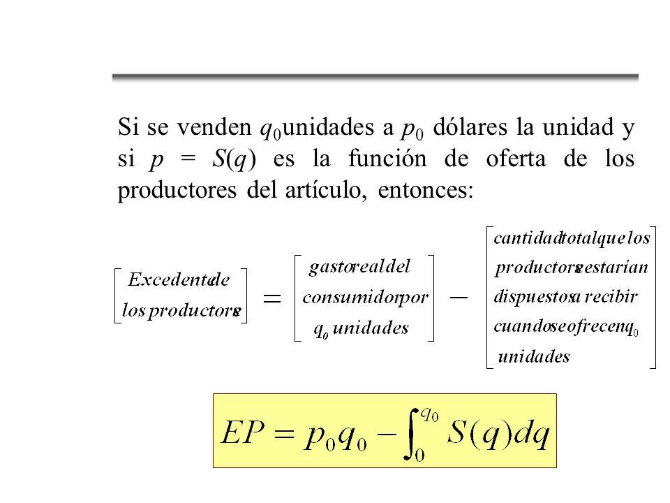 Si se venden q0unidades a p0 dólares la unidad y si p = S(q) es la función de oferta de los productores del artículo, entonces: