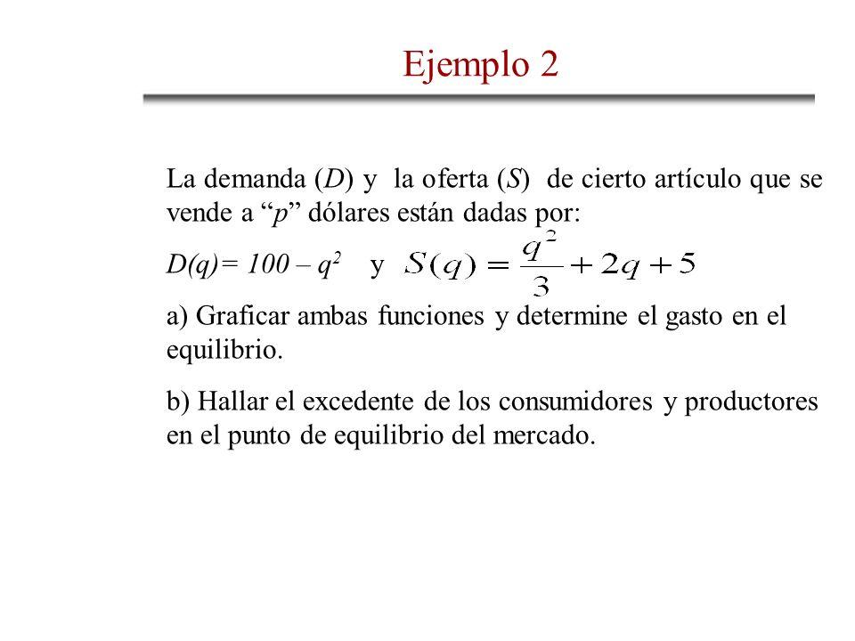 Ejemplo 2 La demanda (D) y la oferta (S) de cierto artículo que se vende a p dólares están dadas por: