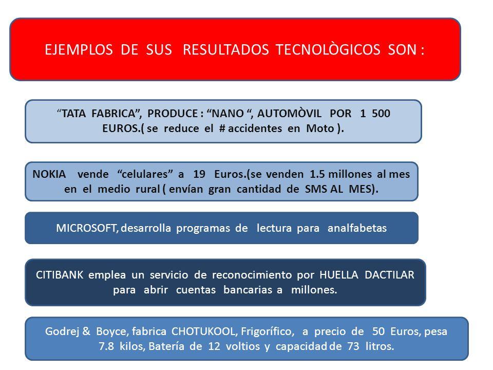 EJEMPLOS DE SUS RESULTADOS TECNOLÒGICOS SON :