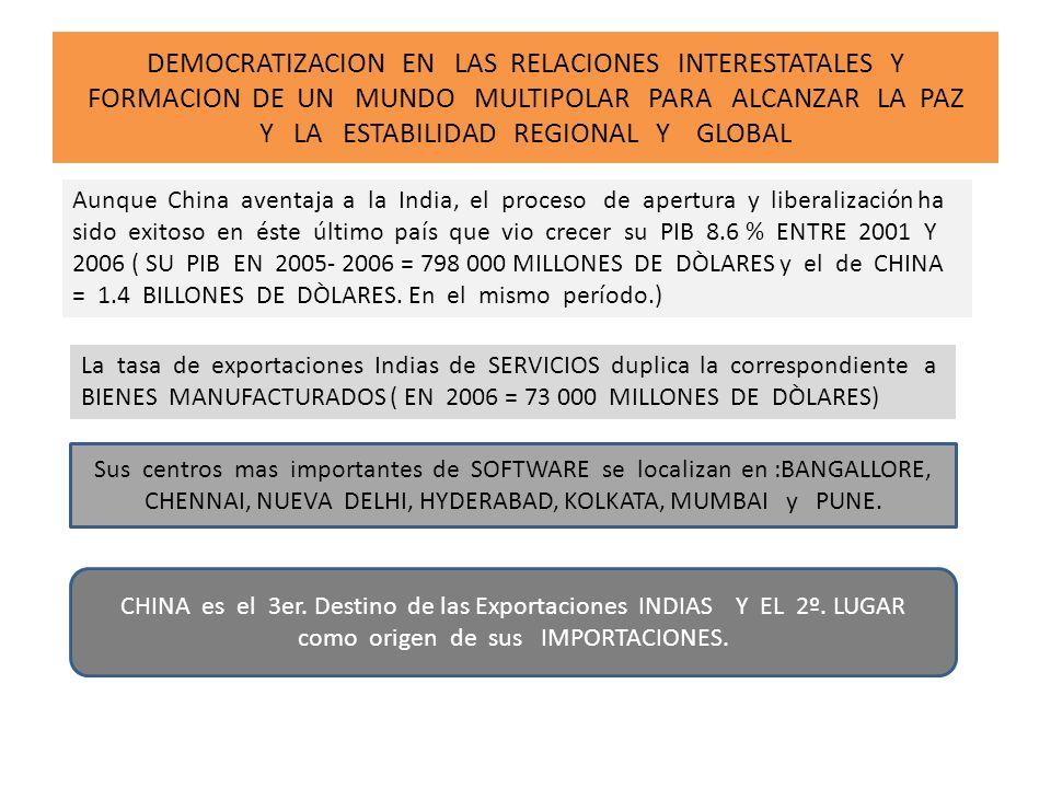 DEMOCRATIZACION EN LAS RELACIONES INTERESTATALES Y FORMACION DE UN MUNDO MULTIPOLAR PARA ALCANZAR LA PAZ Y LA ESTABILIDAD REGIONAL Y GLOBAL