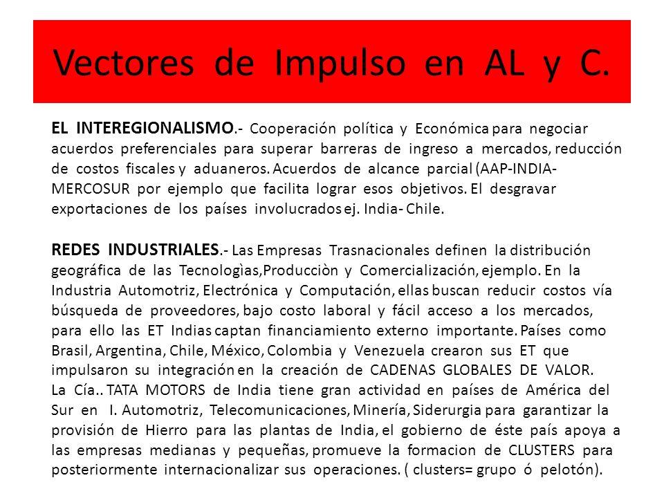 Vectores de Impulso en AL y C.
