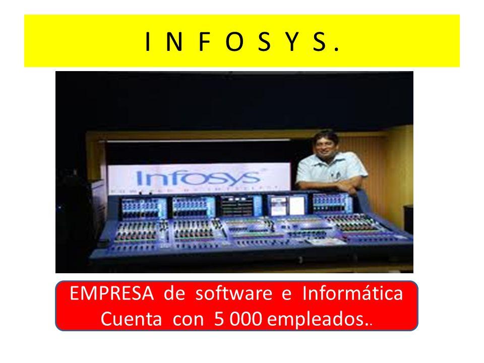 EMPRESA de software e Informática