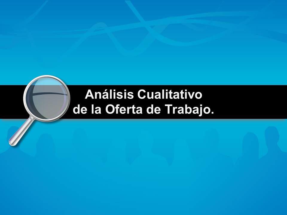 Análisis Cualitativo de la Oferta de Trabajo.