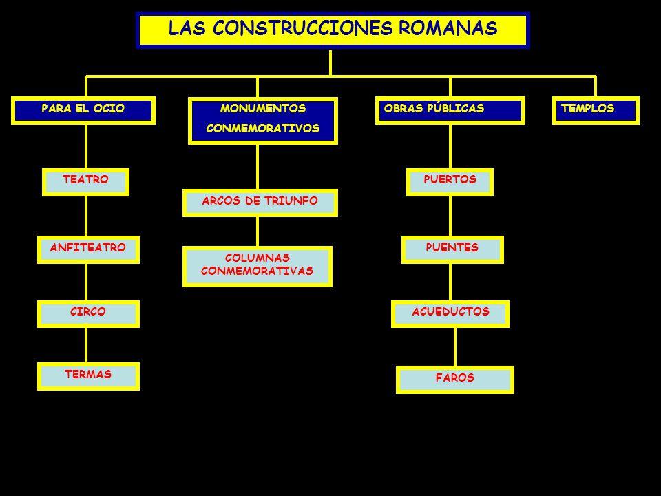 LAS CONSTRUCCIONES ROMANAS COLUMNAS CONMEMORATIVAS