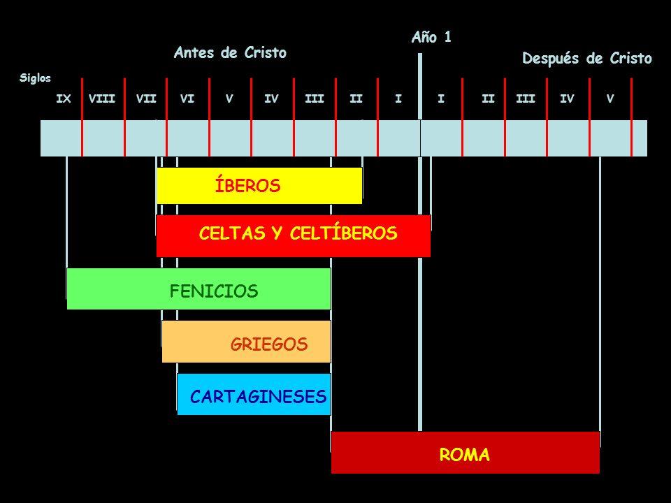 CELTAS Y CELTÍBEROS FENICIOS GRIEGOS CARTAGINESES ROMA