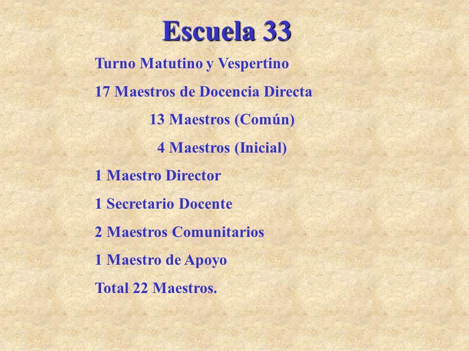 Escuela 33 Turno Matutino y Vespertino 17 Maestros de Docencia Directa