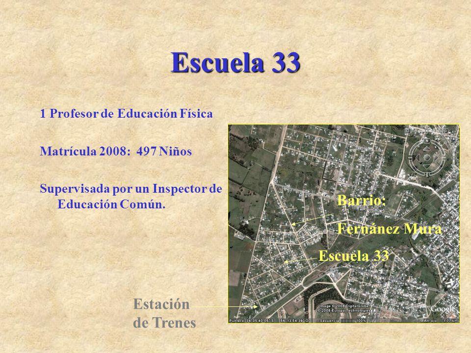 Escuela 33 Barrio: Fernánez Mura Escuela 33 Estación de Trenes
