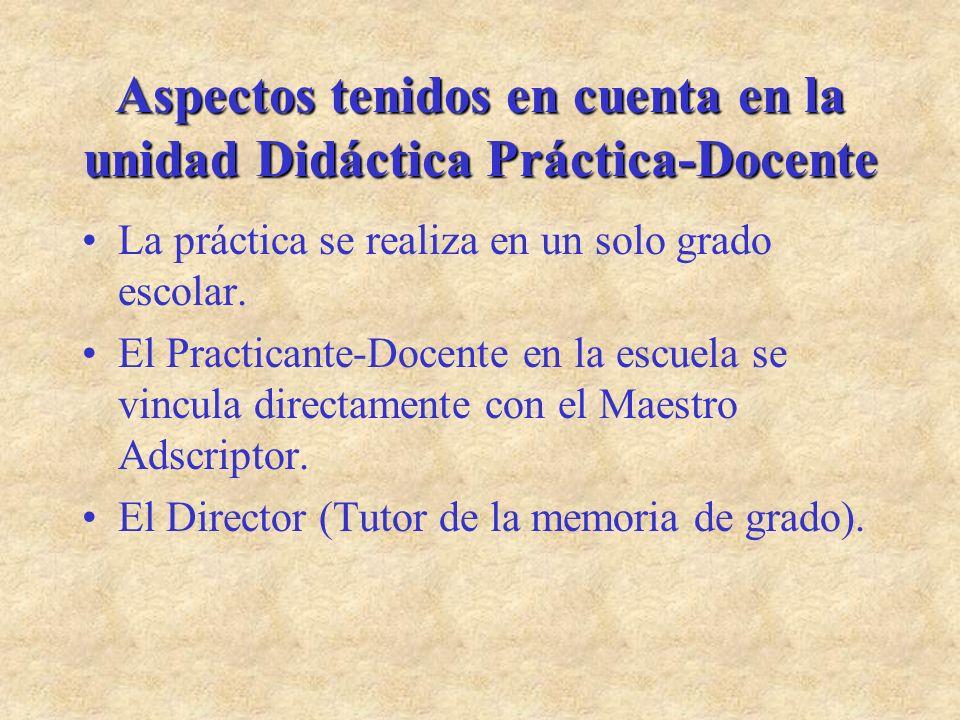 Aspectos tenidos en cuenta en la unidad Didáctica Práctica-Docente