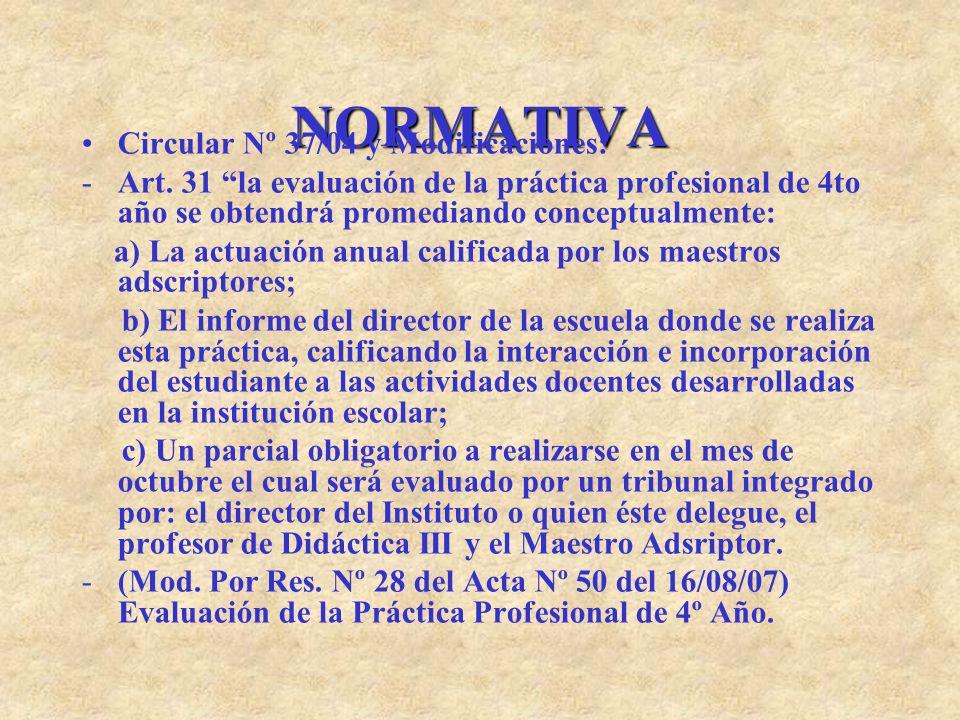 NORMATIVA Circular Nº 37/04 y Modificaciones:
