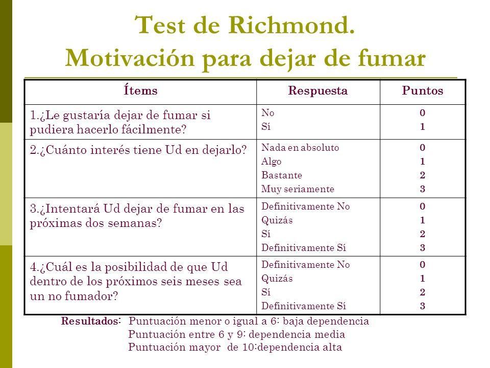 Test de Richmond. Motivación para dejar de fumar