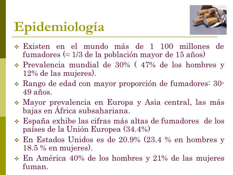Epidemiología Existen en el mundo más de 1 100 millones de fumadores (≈ 1/3 de la población mayor de 15 años)