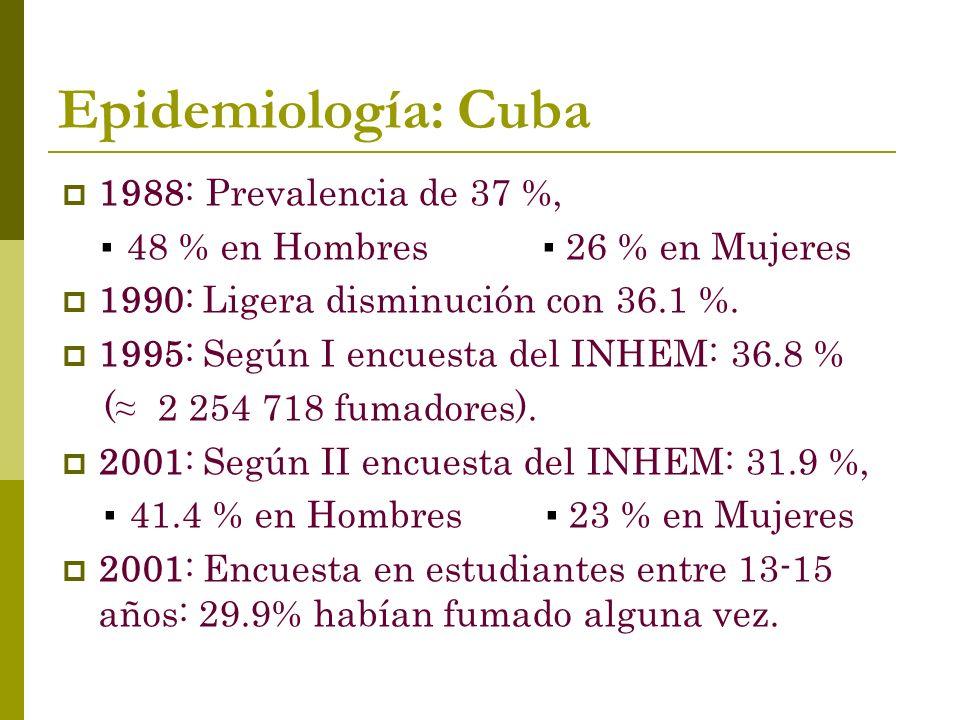 Epidemiología: Cuba 1988: Prevalencia de 37 %,
