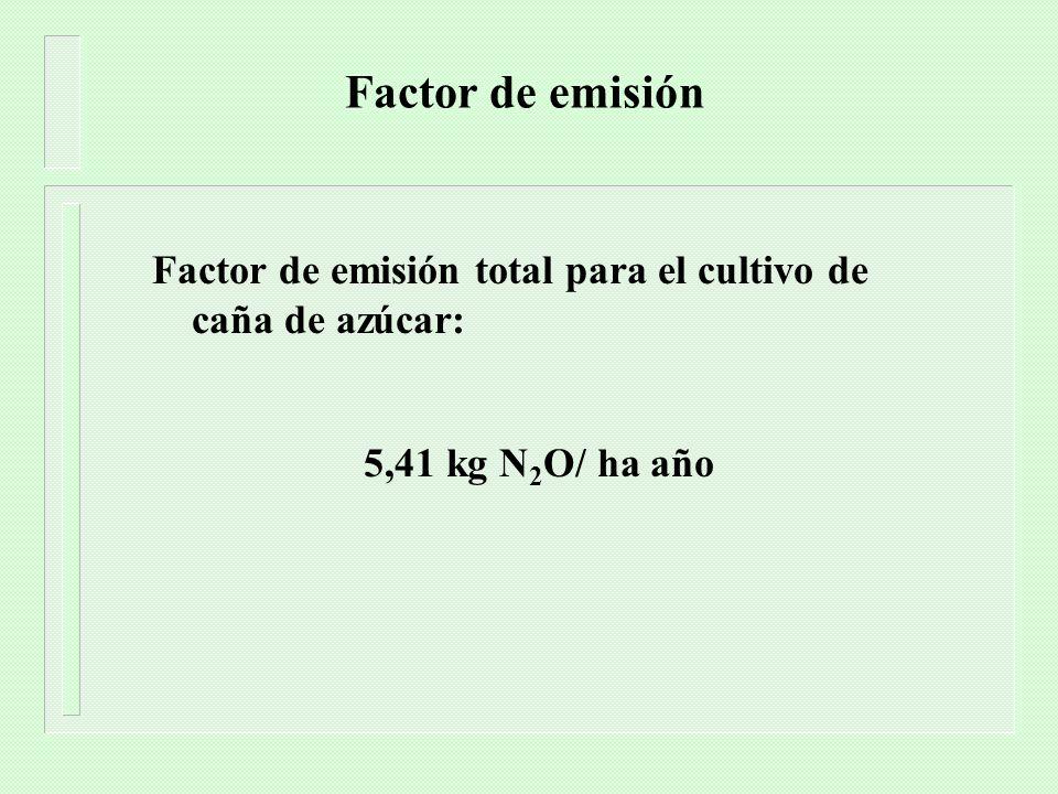 Factor de emisión Factor de emisión total para el cultivo de caña de azúcar: 5,41 kg N2O/ ha año