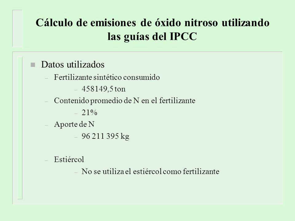 Cálculo de emisiones de óxido nitroso utilizando las guías del IPCC