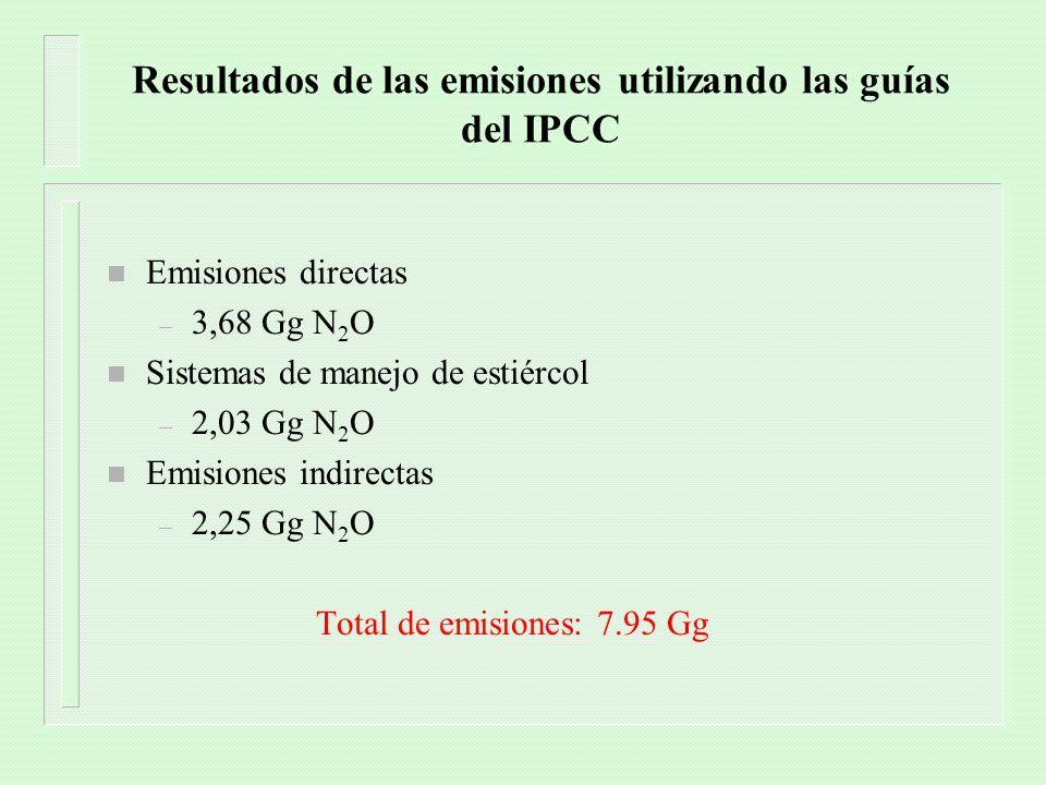 Resultados de las emisiones utilizando las guías del IPCC
