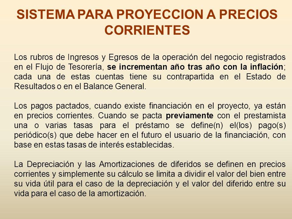 SISTEMA PARA PROYECCION A PRECIOS CORRIENTES