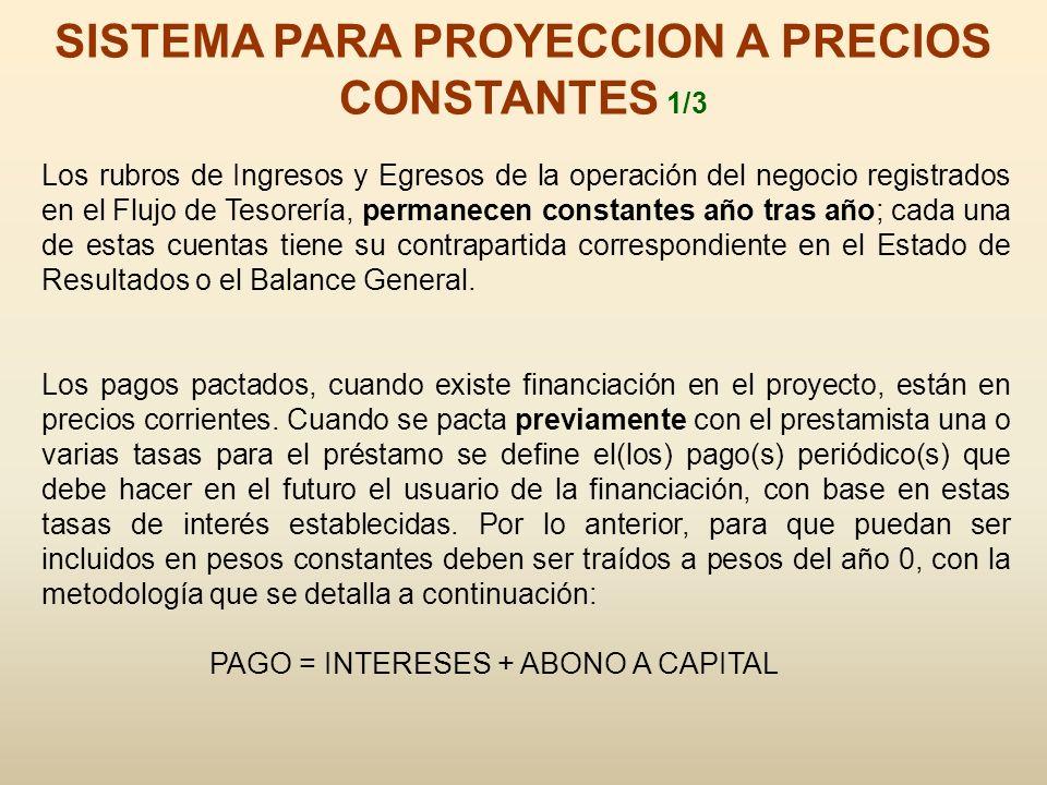 SISTEMA PARA PROYECCION A PRECIOS CONSTANTES 1/3