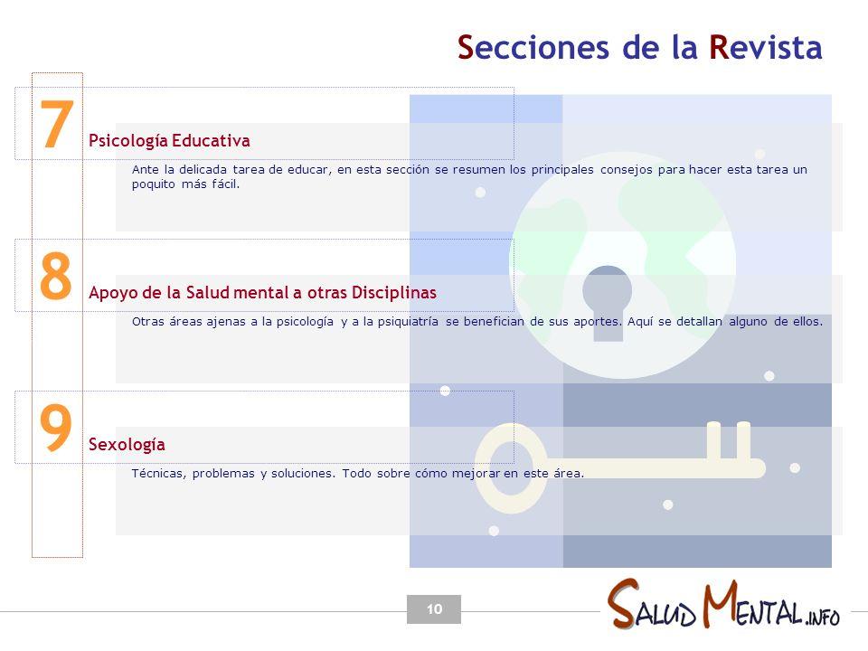 7 8 9 Secciones de la Revista Psicología Educativa