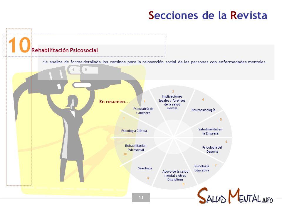 10 Secciones de la Revista Rehabilitación Psicosocial En resumen...