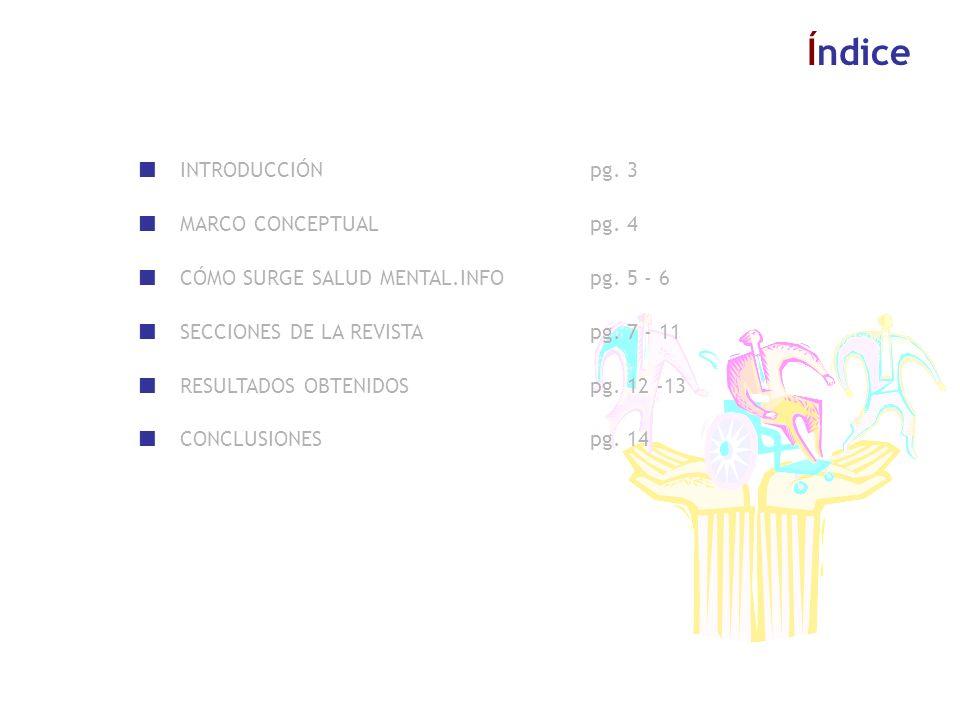 Índice INTRODUCCIÓN pg. 3 MARCO CONCEPTUAL pg. 4