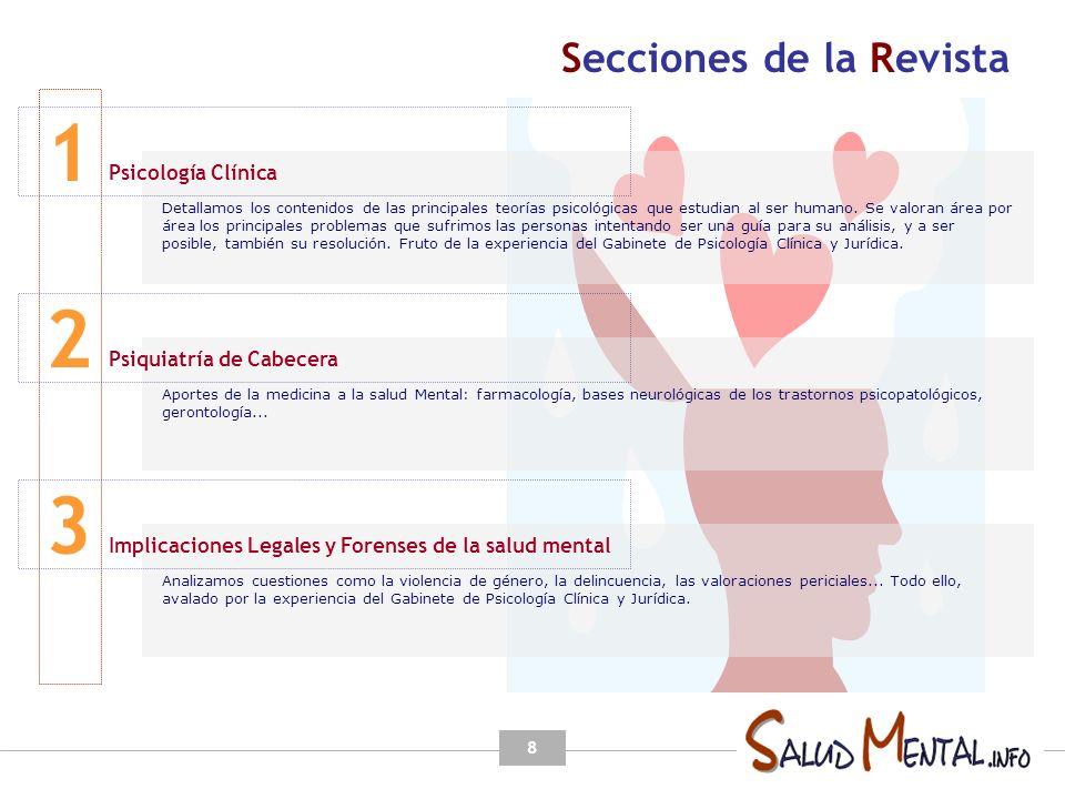 1 2 3 Secciones de la Revista Psicología Clínica