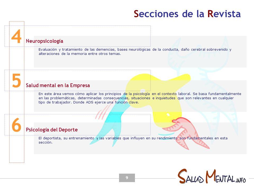 4 5 6 Secciones de la Revista Neuropsicología