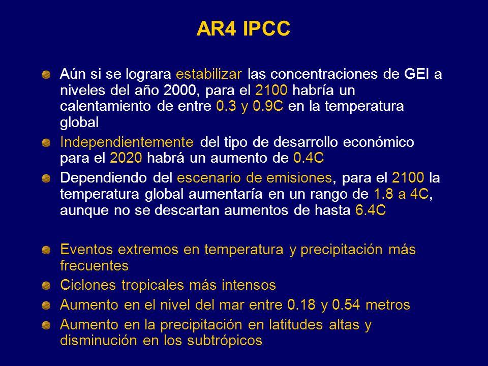 AR4 IPCC