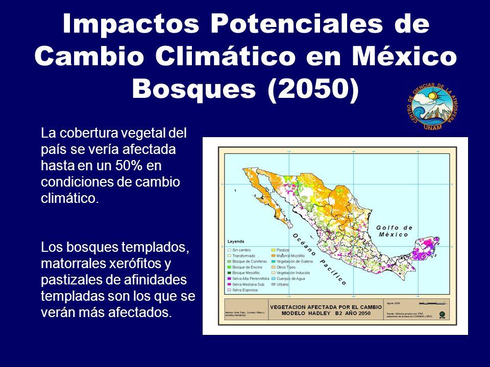 Impactos Potenciales de Cambio Climático en México Bosques (2050)