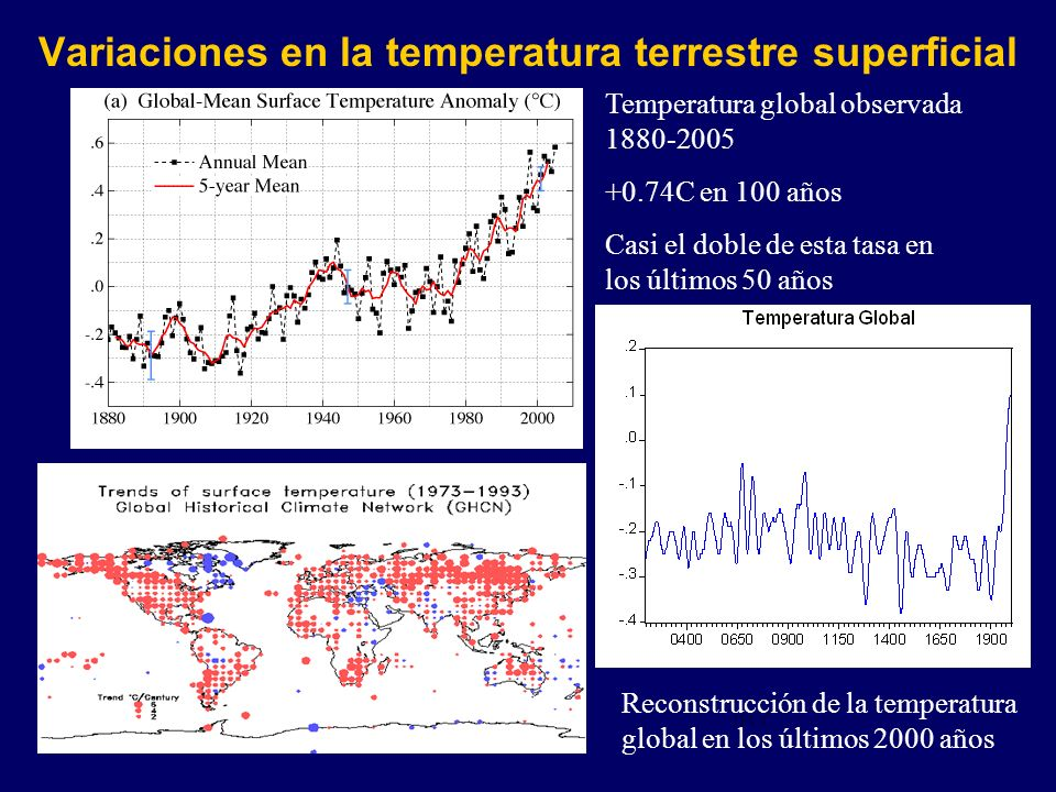 Variaciones en la temperatura terrestre superficial