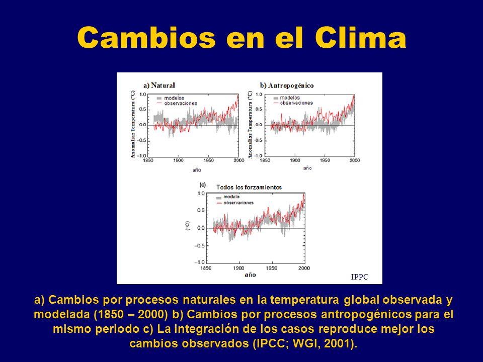 Cambios en el Clima IPPC.