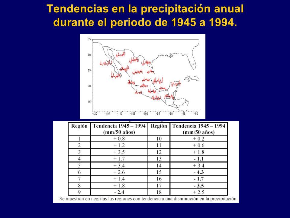 Tendencias en la precipitación anual durante el periodo de 1945 a 1994.